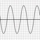 A graph with a straight line and a wavy line